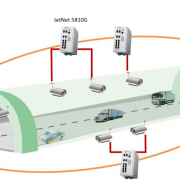 Surveillance in ITS