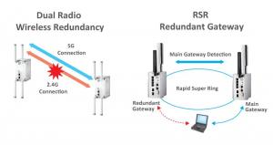 wireless-redundancy